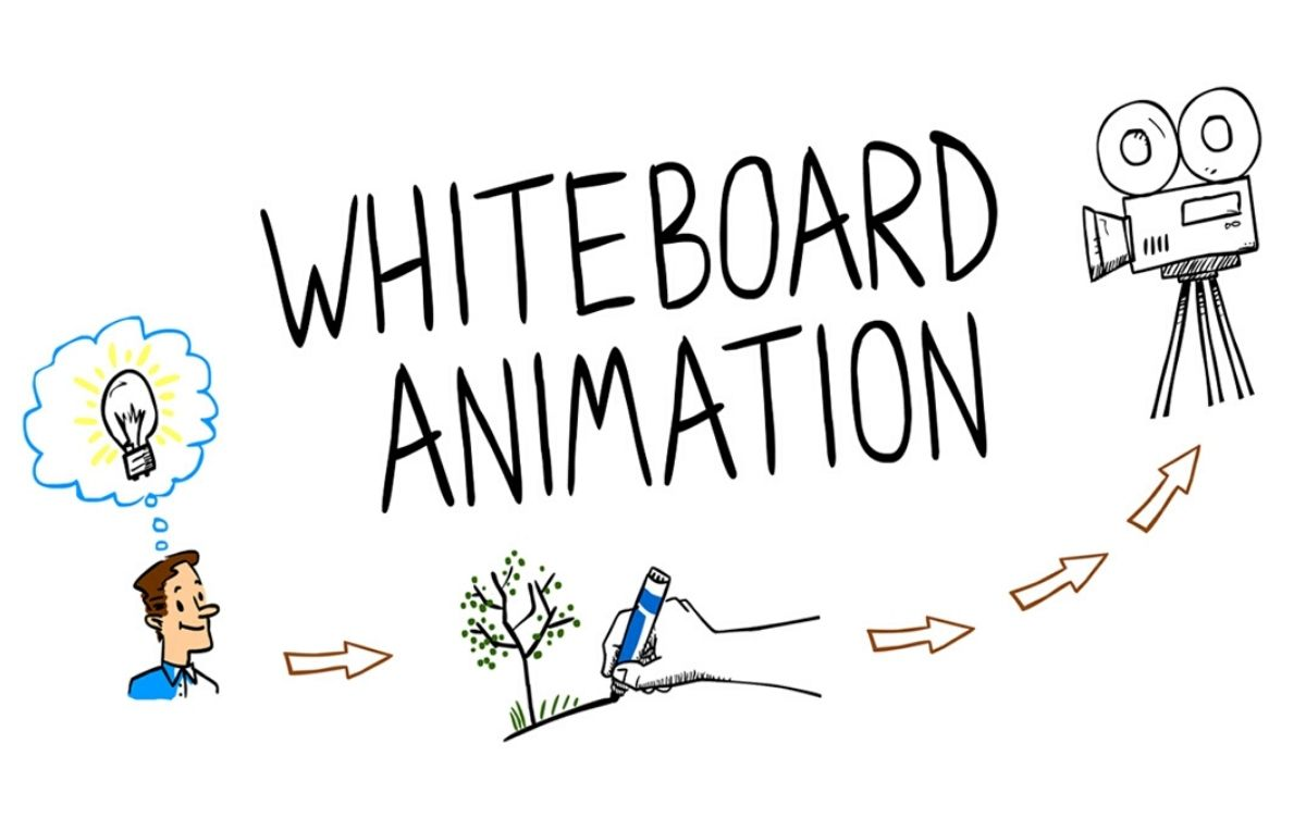 When And How To Use Whiteboard Animation In 2020 (Don't Miss)